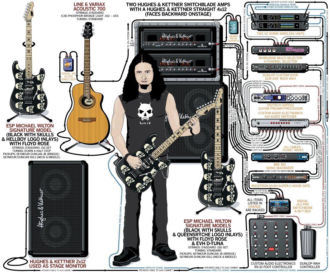 queensryche michael wilton 2007 queensryche in 2019 guitar rig guitar acoustic guitar. Black Bedroom Furniture Sets. Home Design Ideas