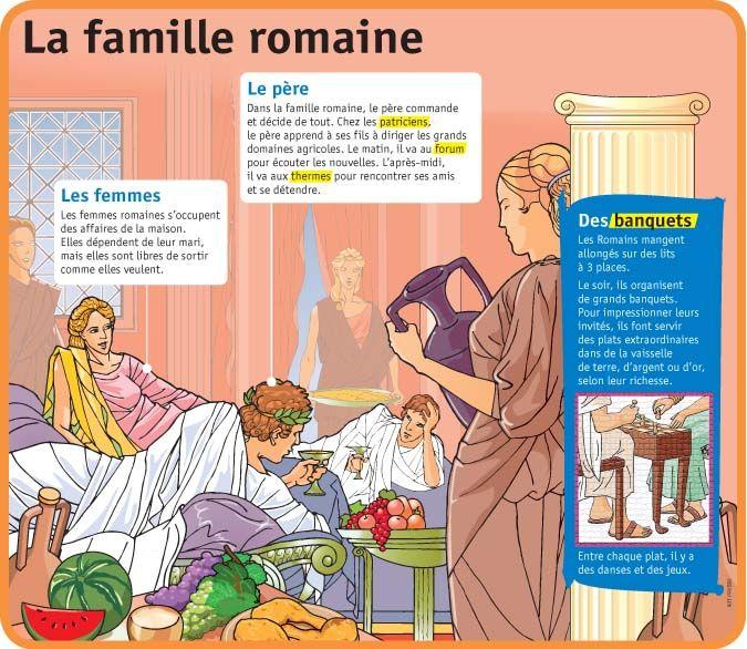 Fiche exposés : La famille romaine