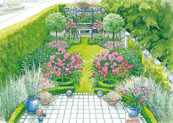 Vielseitiger Reihenhausgarten Reihenhausgarten Garten Garten Design Plane