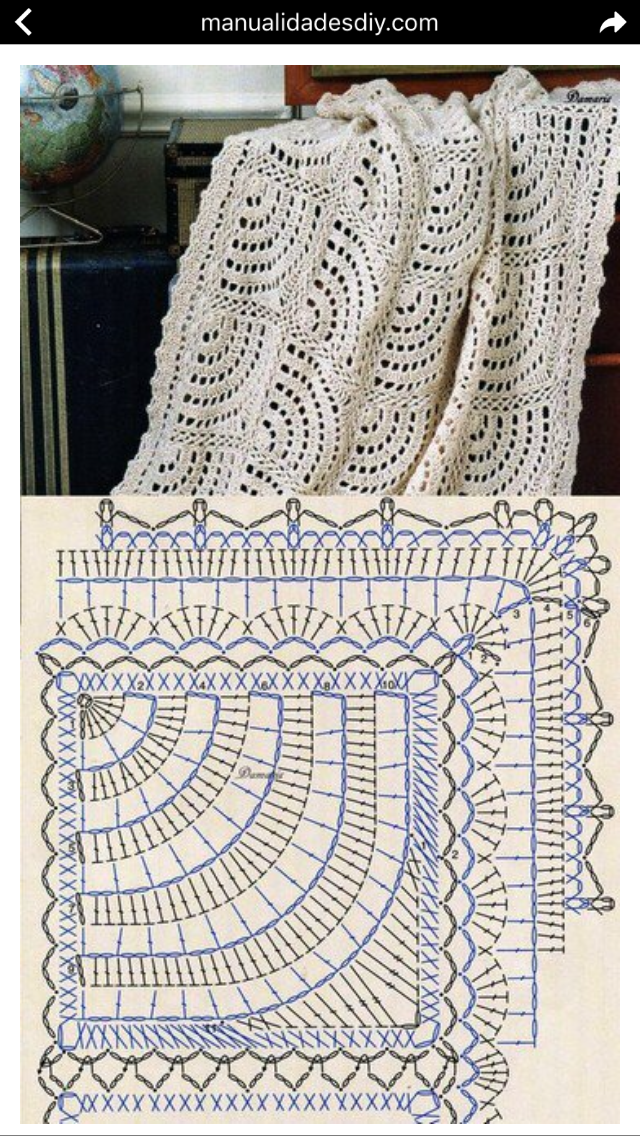 Pin de Graciela en Patrones crochet | Pinterest | Aplicación ...