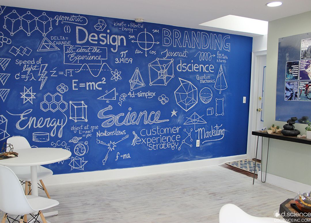DIY Chalkboard Wall: 1 gallon of gorgeous blue paint, 1 cup of white ...