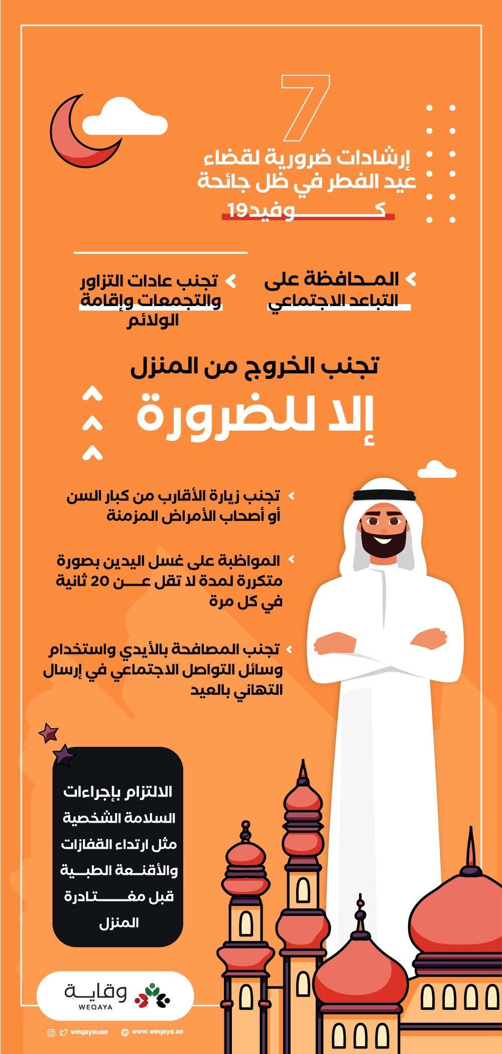 إرشادات ضرورية لقضاء عيد الفطر في ظل جائحة كوفيد 19 Shopping