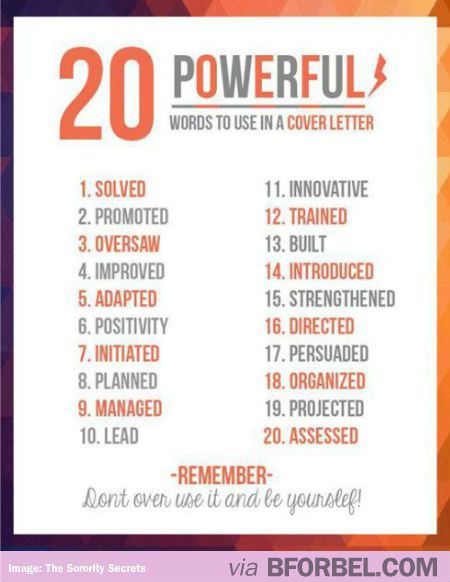 20 powerful words to use in your cover letter be inspired