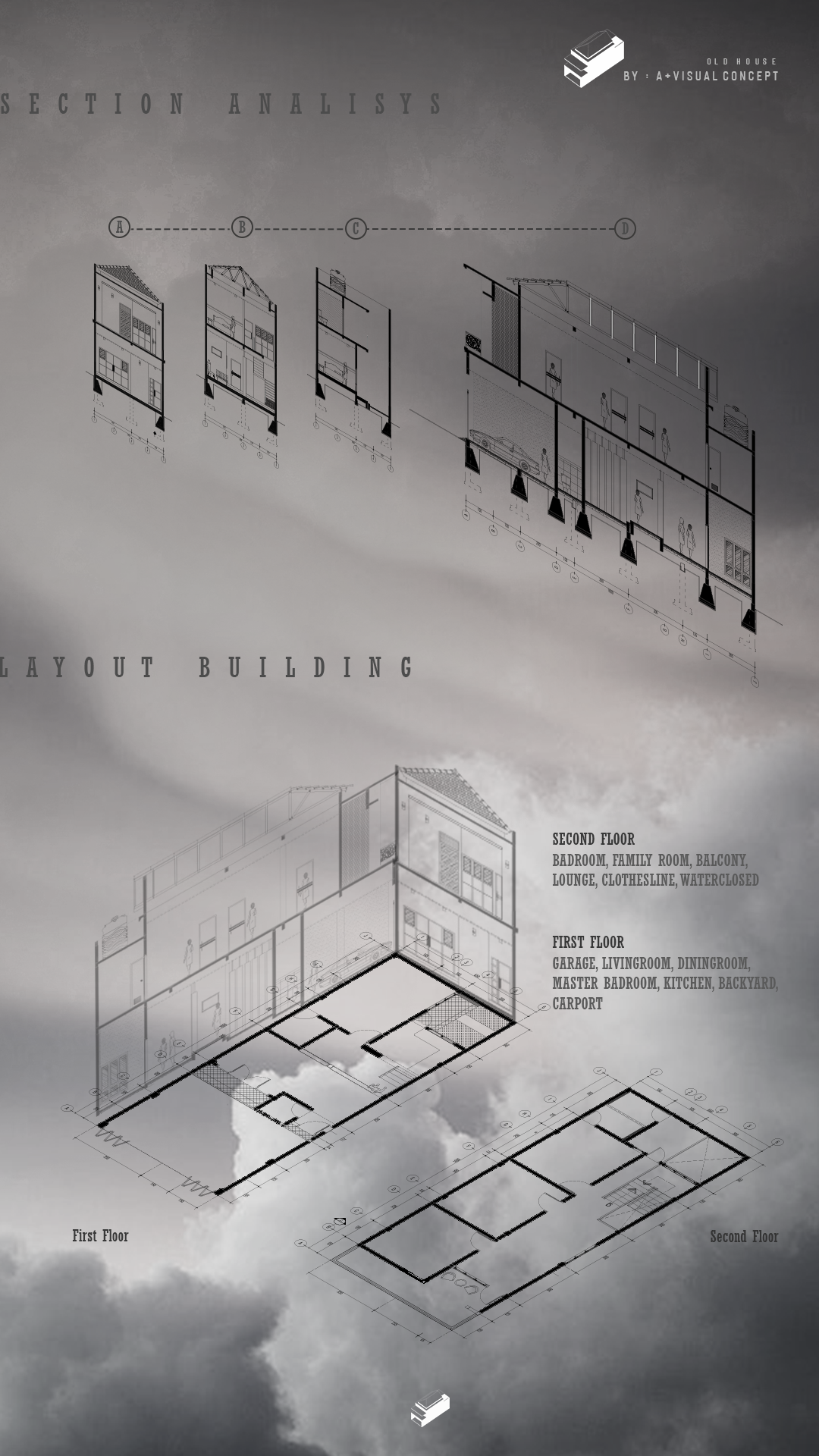 A Visualconcept Home Design Old House Diagram Concept01 Kota Makassar Arsitektur Kota