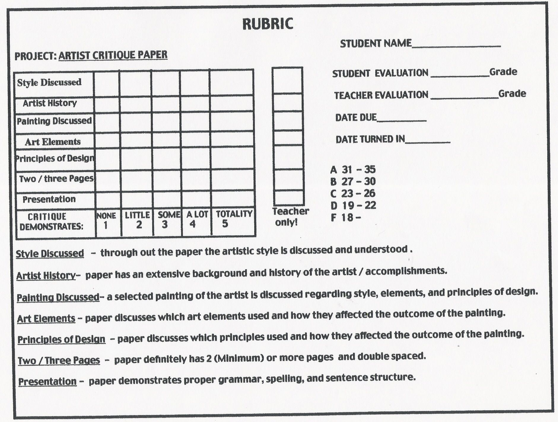 art grading rubric template