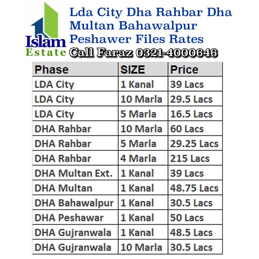 Dha Lahore Files Rates Updates Phase 7 8 9 10 Lda City Lahore Files Rates Dha Rahbar Files Rates Dha Multan Files Rates Dha Gujranwa Bahawalpur Dha Multan