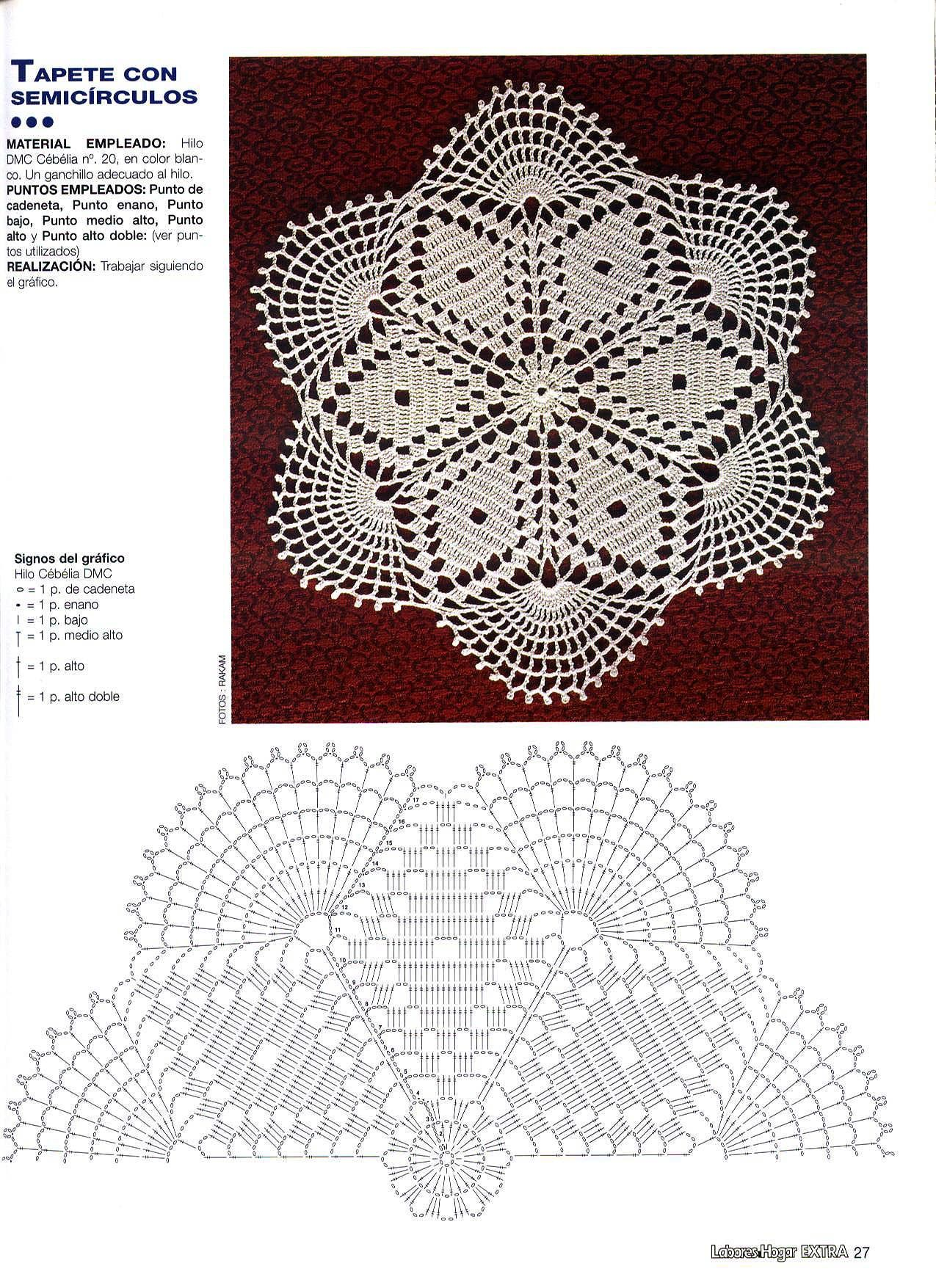 Tapetes de Crochê Para Banheiro com Gráfico Grátis   Crochet para ...