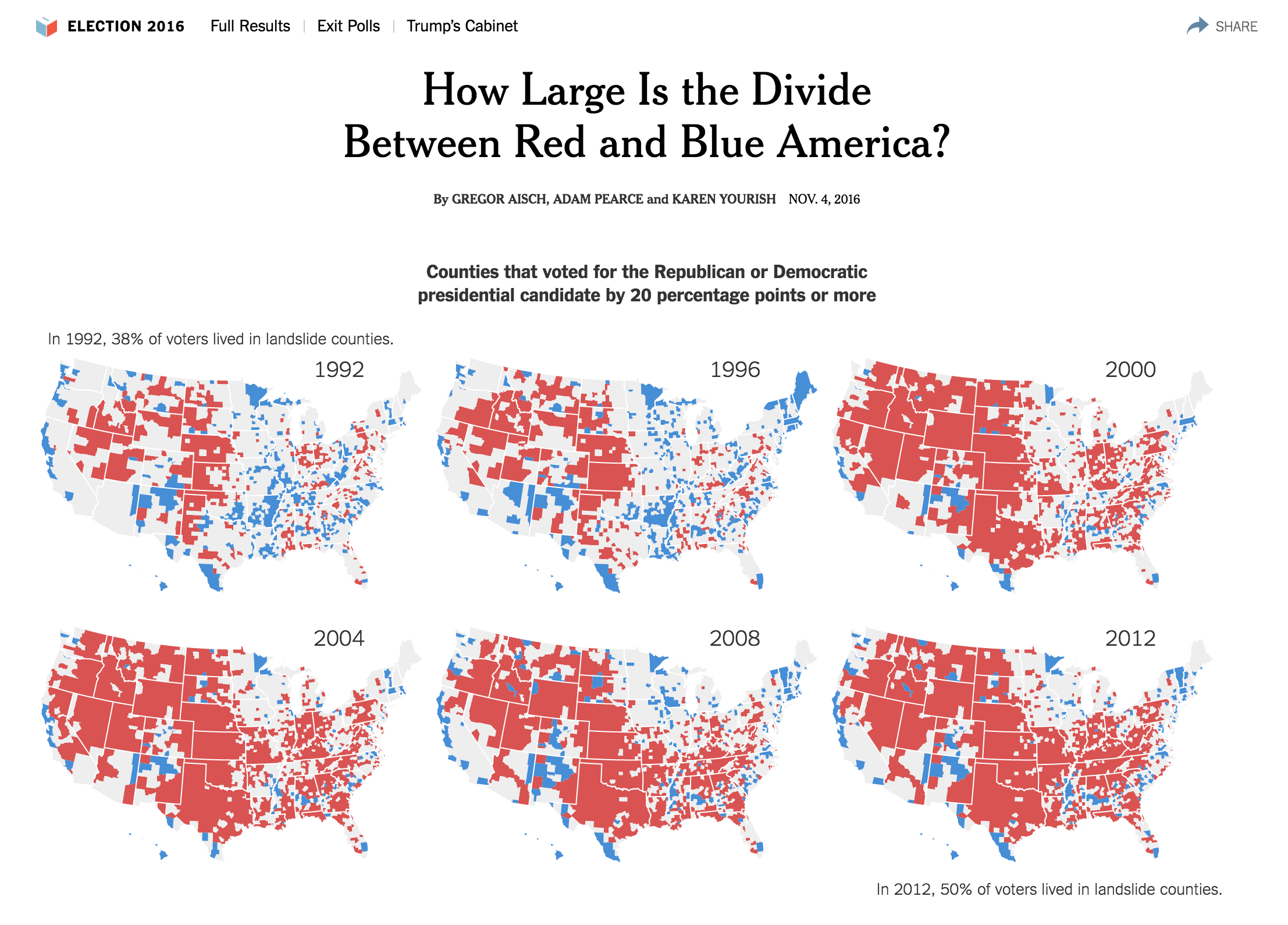 How Large Is The Divide Between Red And Blue America Driven By Data