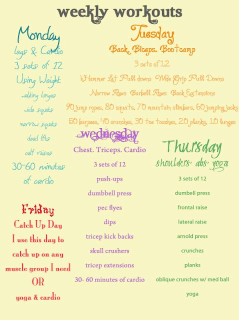 Weekly Workout Schedule love her blogpinterest – Weekly Workout Plan