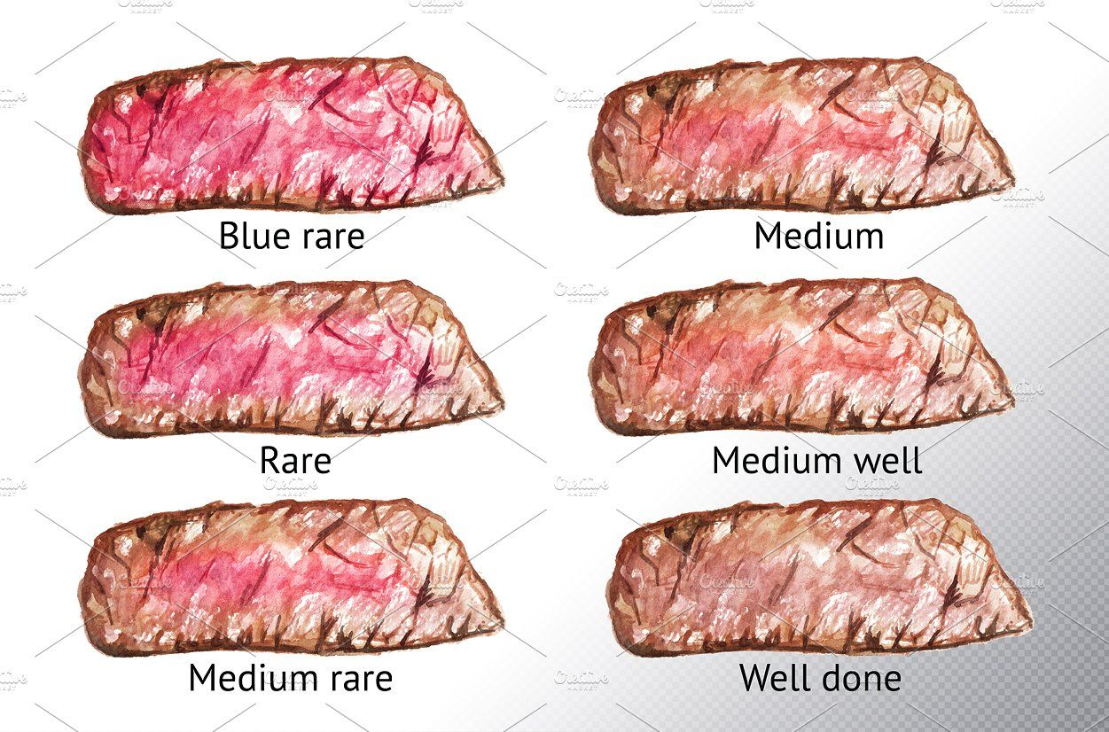 Steak Watercolor Collection Ad Affiliate Separate Layers