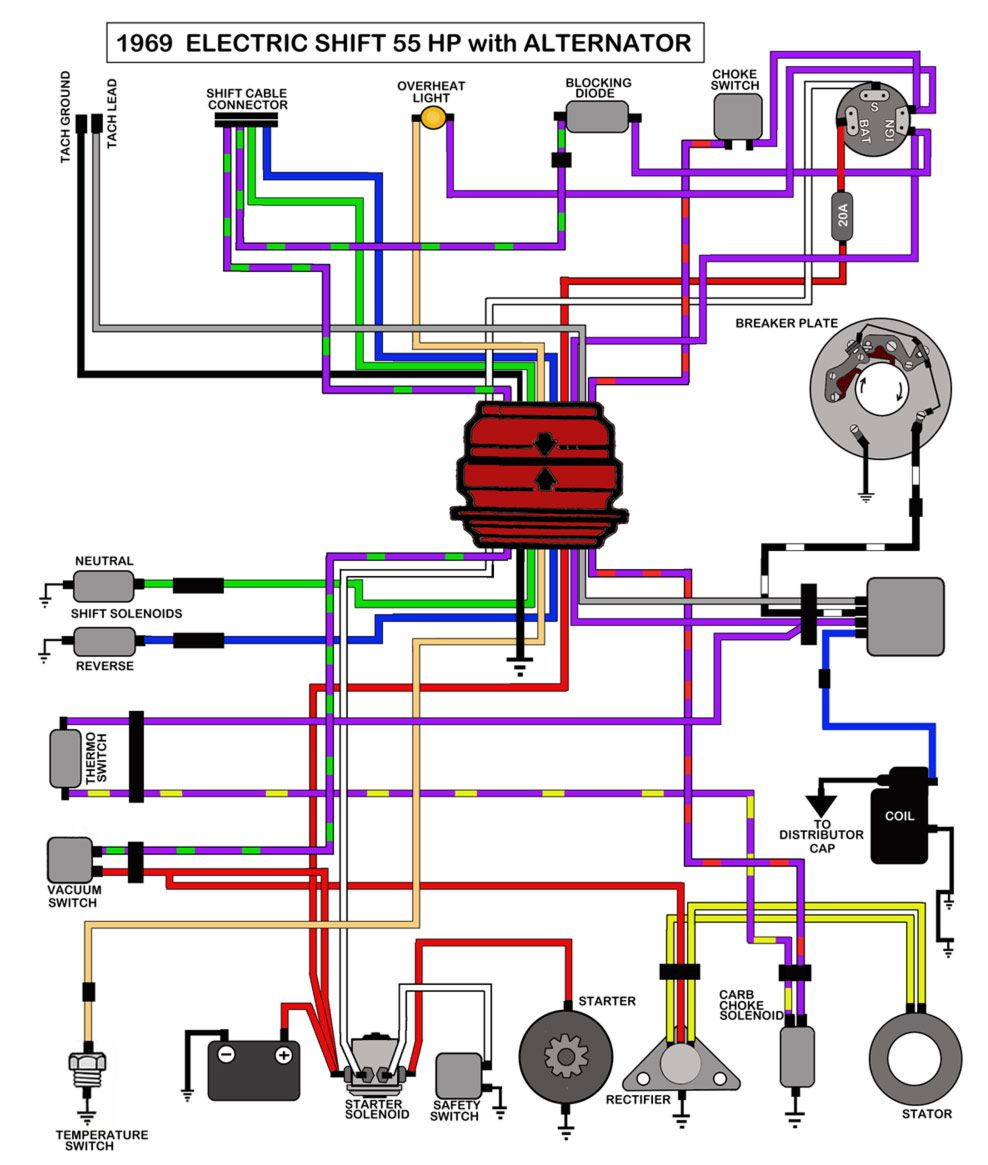 small resolution of johnson ignition switch wiring diagram 55 hp electric shift with alternator 1969