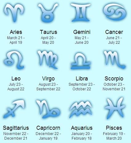 gemini horoscope dates