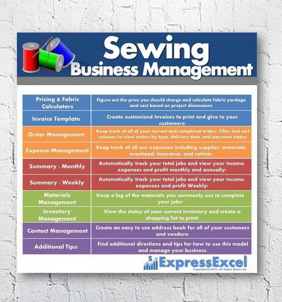 Sewing  Alterations Business Management Software + Order Pricing