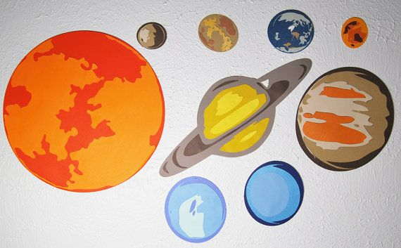 Planets, Solar System, Outer Space, Wall Decorations, Birthday Party, Astronaut, Outer Space, Party, Custom Parties, PartyAtYourDoor #outerspaceparty