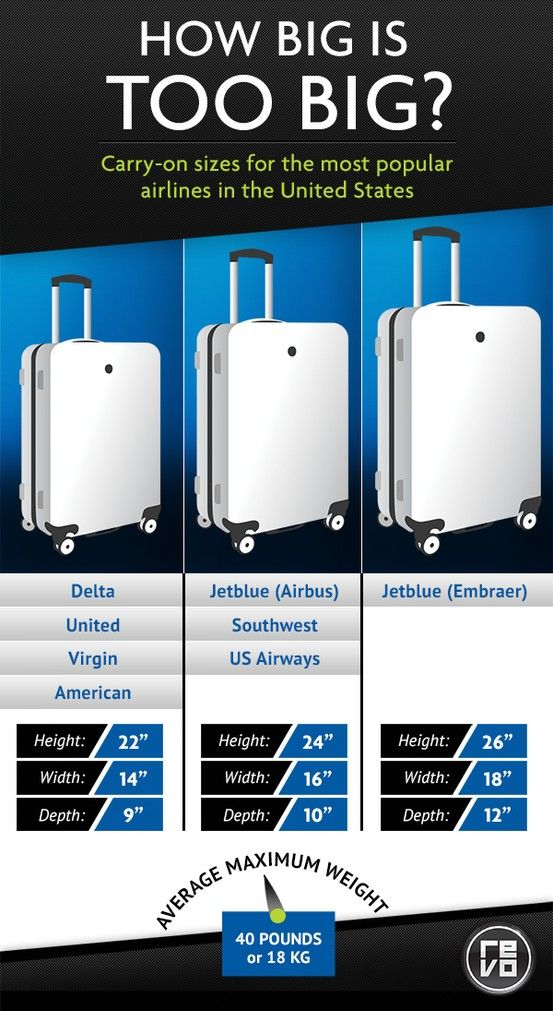 Carry On Luggage Sizes For The Most Popular Airlines In The United States Travel Carryon Luggage Packing Tips For Travel Travel Luggage Travel Tips