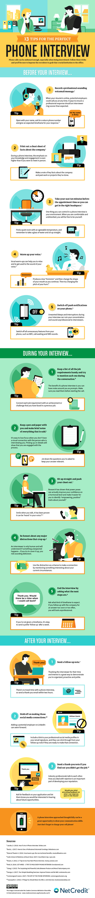 13 tips to master a phone interview coolguides