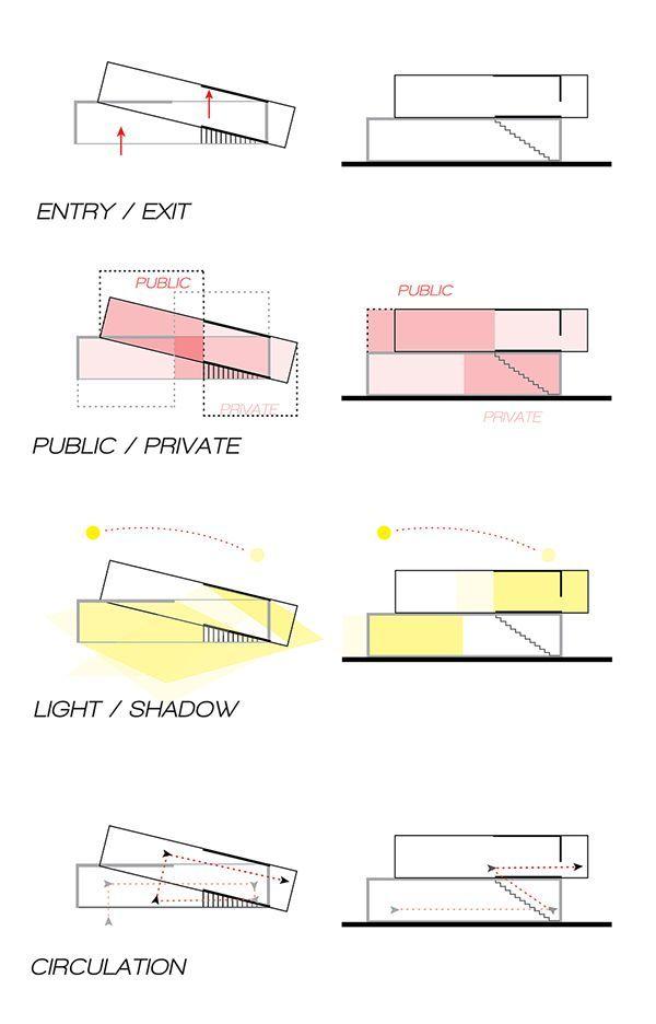 architectural parti diagrams  Google Search | 案例