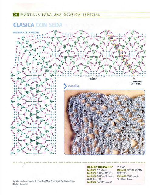 PATRÓN DE MANTA A CROCHET PARA BEBE TEJIDO GRATIS | Patrones Crochet ...