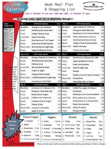 Fitness goals list 12 weeks 41+ ideas #fitness