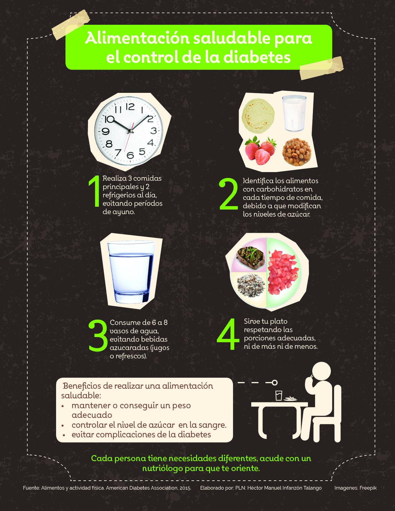 meta de niveles de azúcar en la sangre para la diabetes