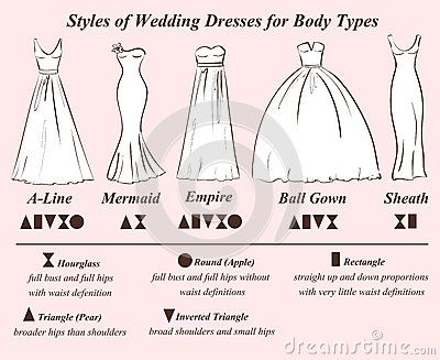 Wedding Dress For Body Type лекала