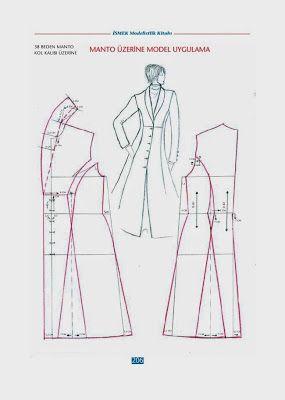 modelist kitapları: İSMEK modelistlik türkçe dili #blousesewingpattern