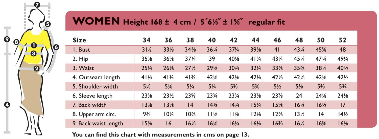 The ottobre design blog women   size chart in inches also sewing rh pinterest