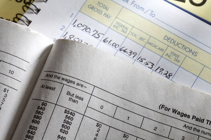 learn about payroll taxes and how to calculate and report