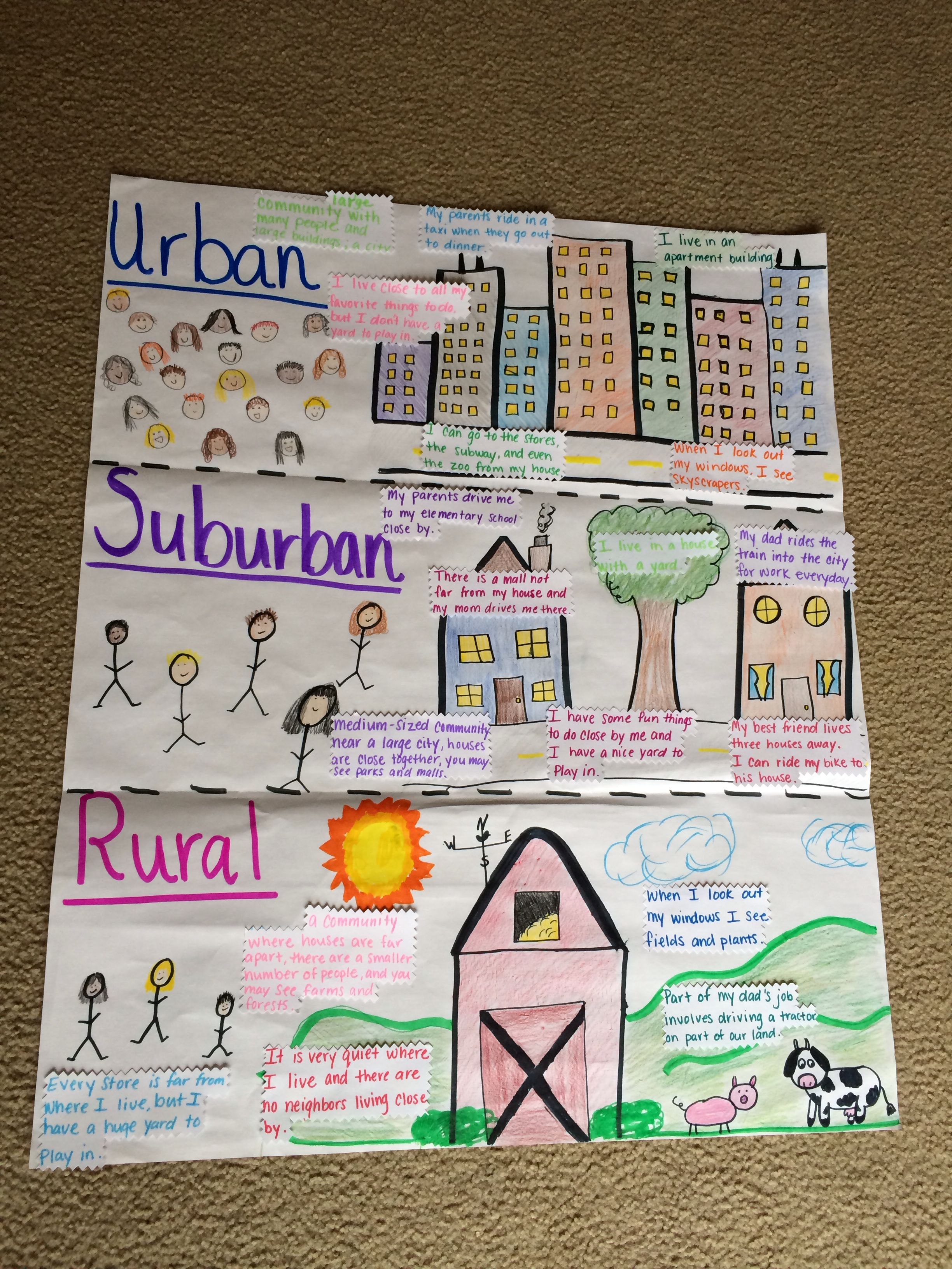 pedagogical differences in urban and rural ghanaian schools The growing rural-urban disparity in india: some issues  not much difference between rural and urban areas, among  school in rural areas is very low and it is .
