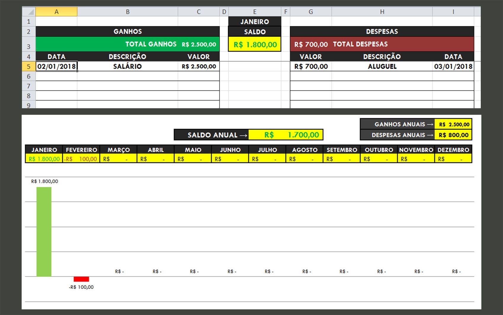Planilha De Controle Financeiro 12 Meses Grafico Com Imagens
