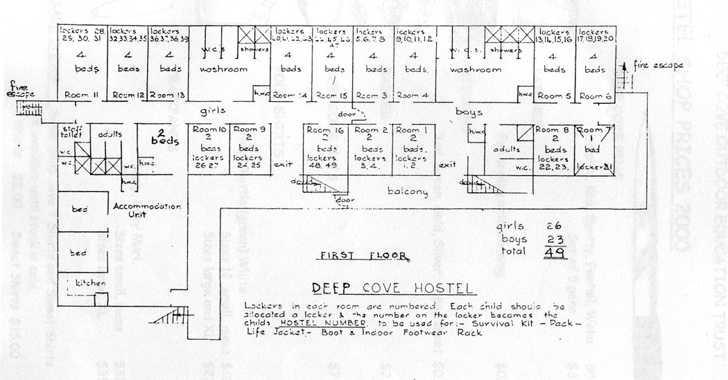 First Floor Plan Floor Plans How To Plan House Plans
