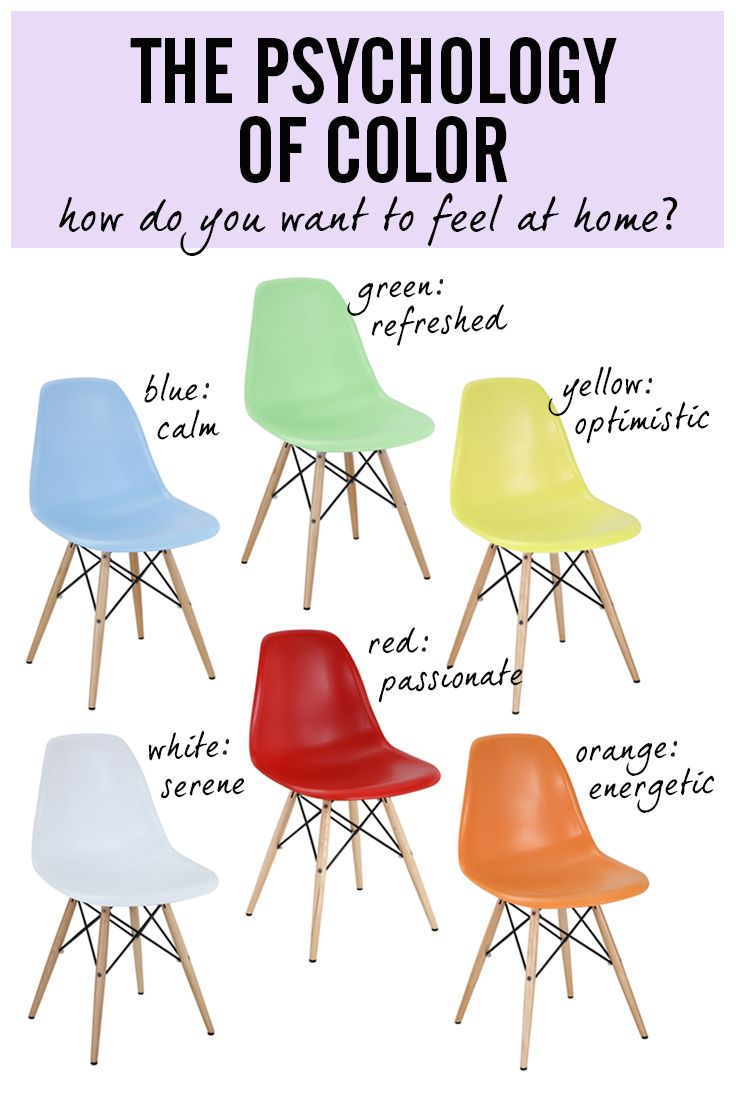 How To Use The Psychology Of Color To Decorate Remember