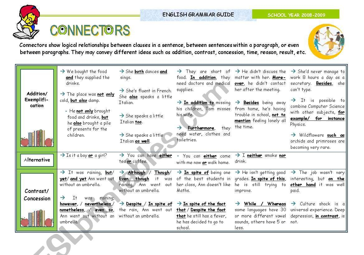 English Worksheets Connectors