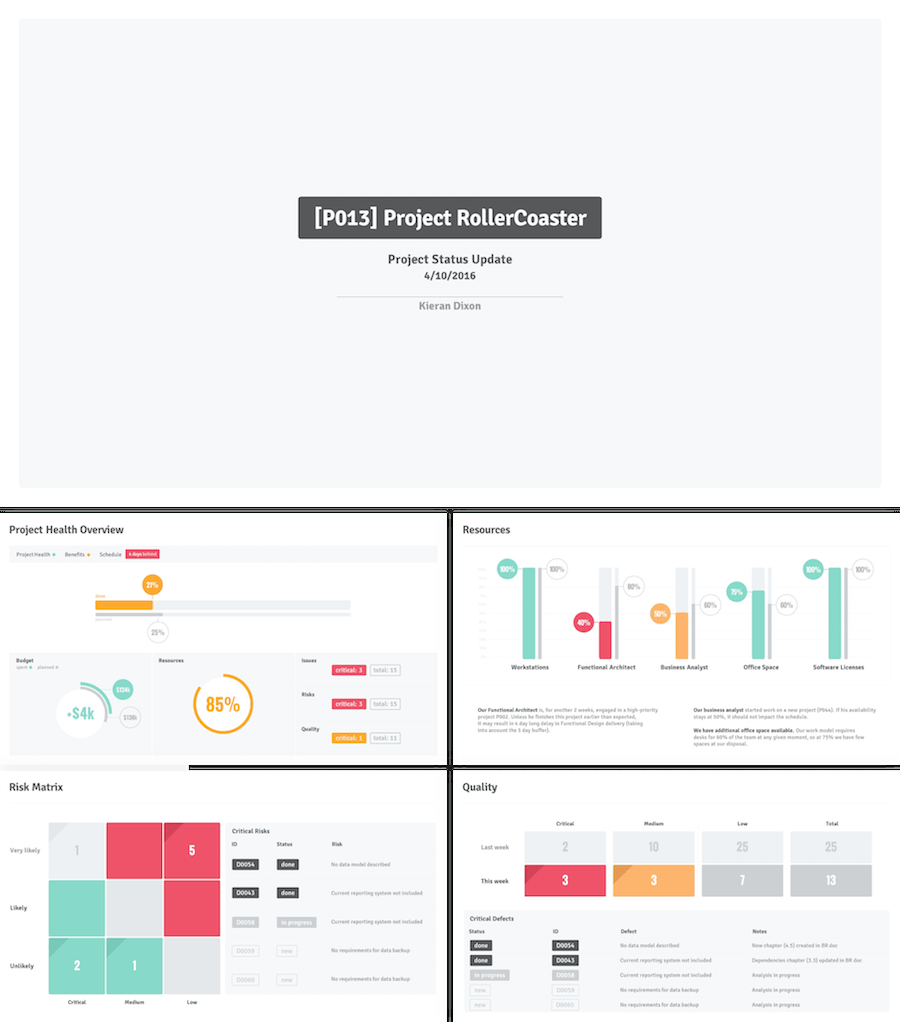The Best Powerpoint Templates For Dashboardscorecard for