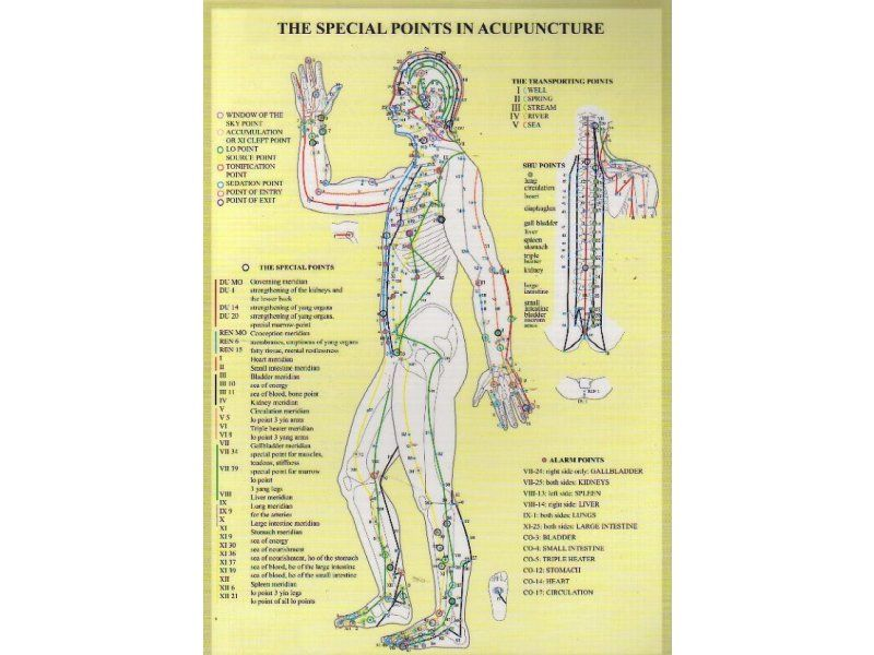 Acupuncture points chart acupoints pinterest acupuncture acupuncture points chart ccuart Gallery
