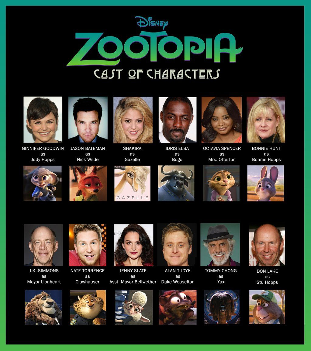 Meet The Characters And Voices Behind Disney's 'Zootopia