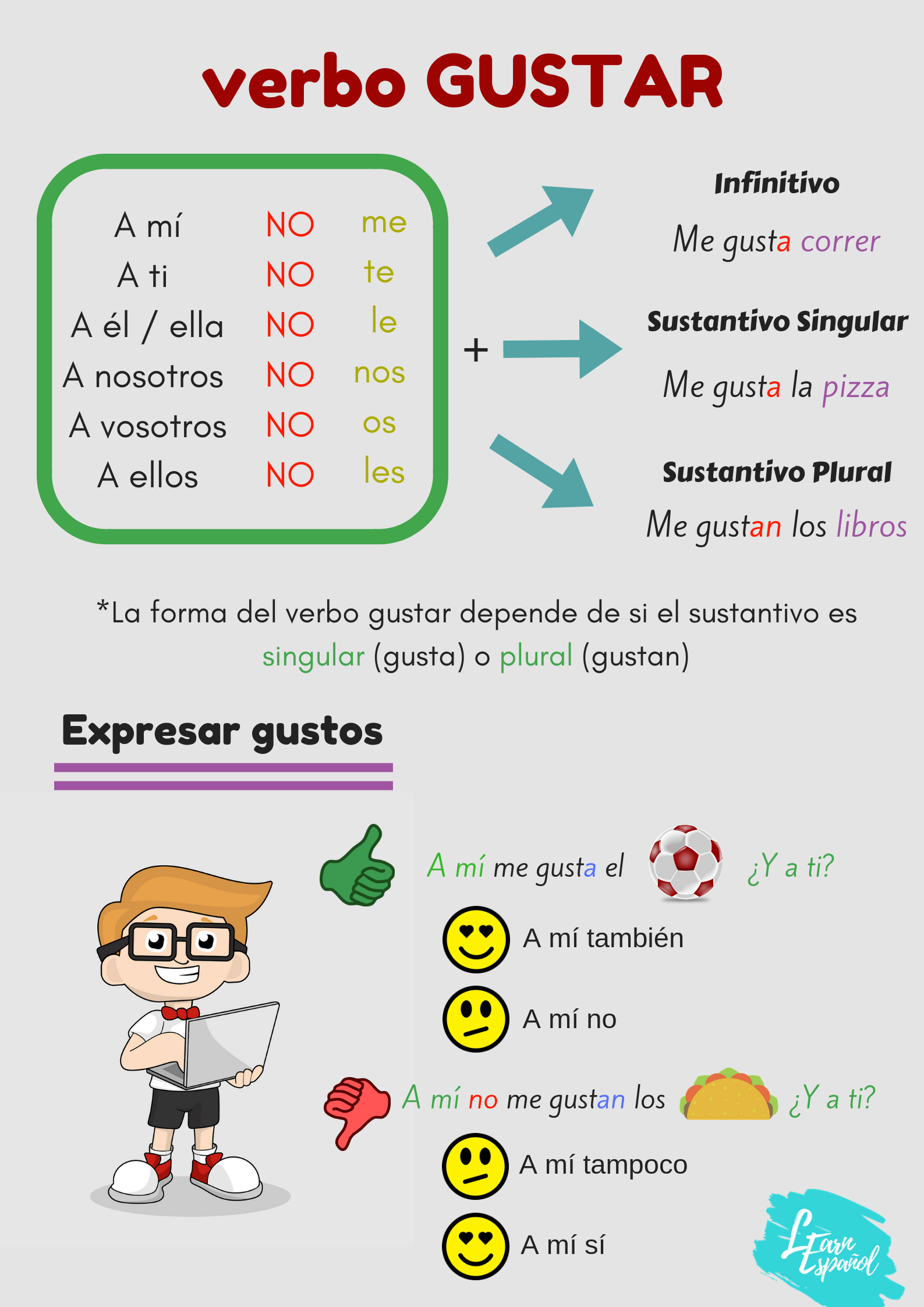Verbo Gustar Verbos Relfexivos Expresar Gustos Gramática Española Ele Nivel A1 Principiante Learning Spanish Teaching Spanish Spanish Learning Activities