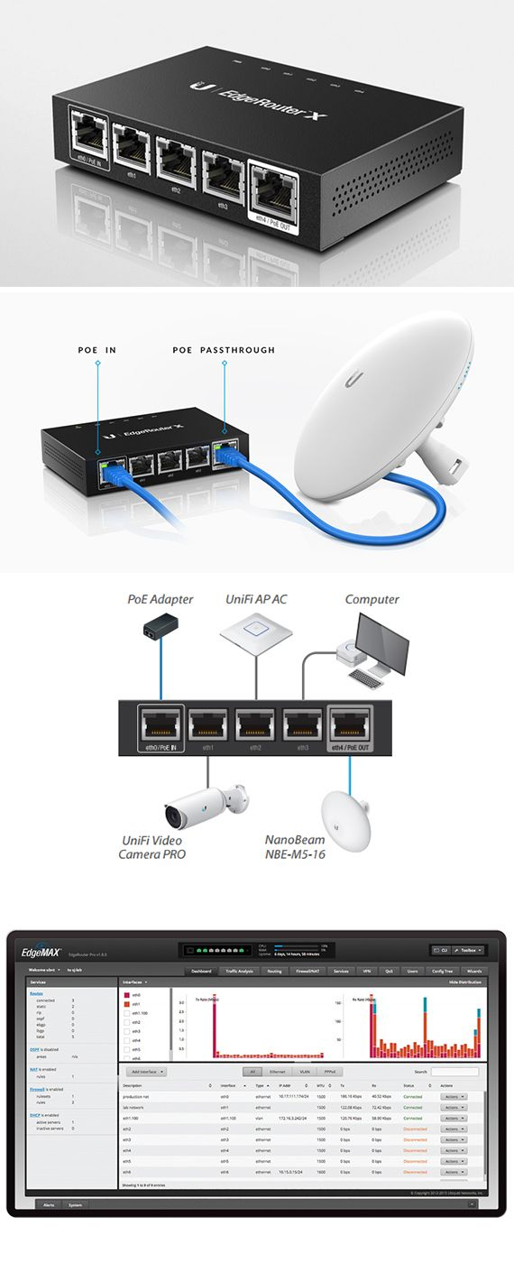 Ubiquiti EdgeRouter X: A Small Box of Wonders  | Wanted List