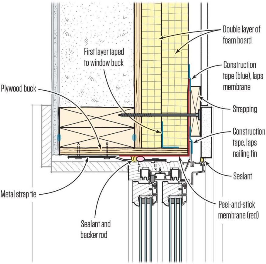 Air Sealing Construction Details Architecture Wall Systems Architecture Details