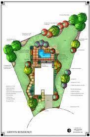 Image result for pie shaped backyard landscaping ideas gardens backyard landscaping for Average cost of landscape design plan