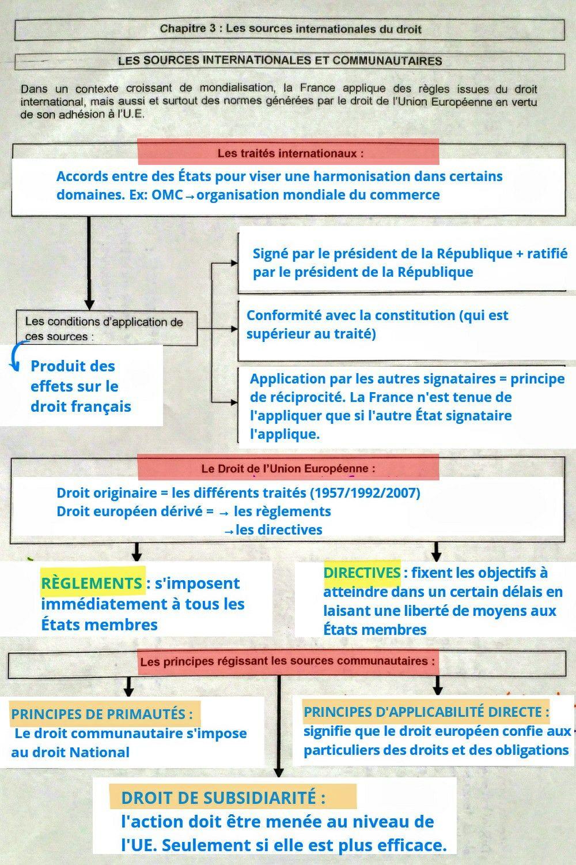 Annexe 9 Cours De Droit Fac De Droit Cours Droit