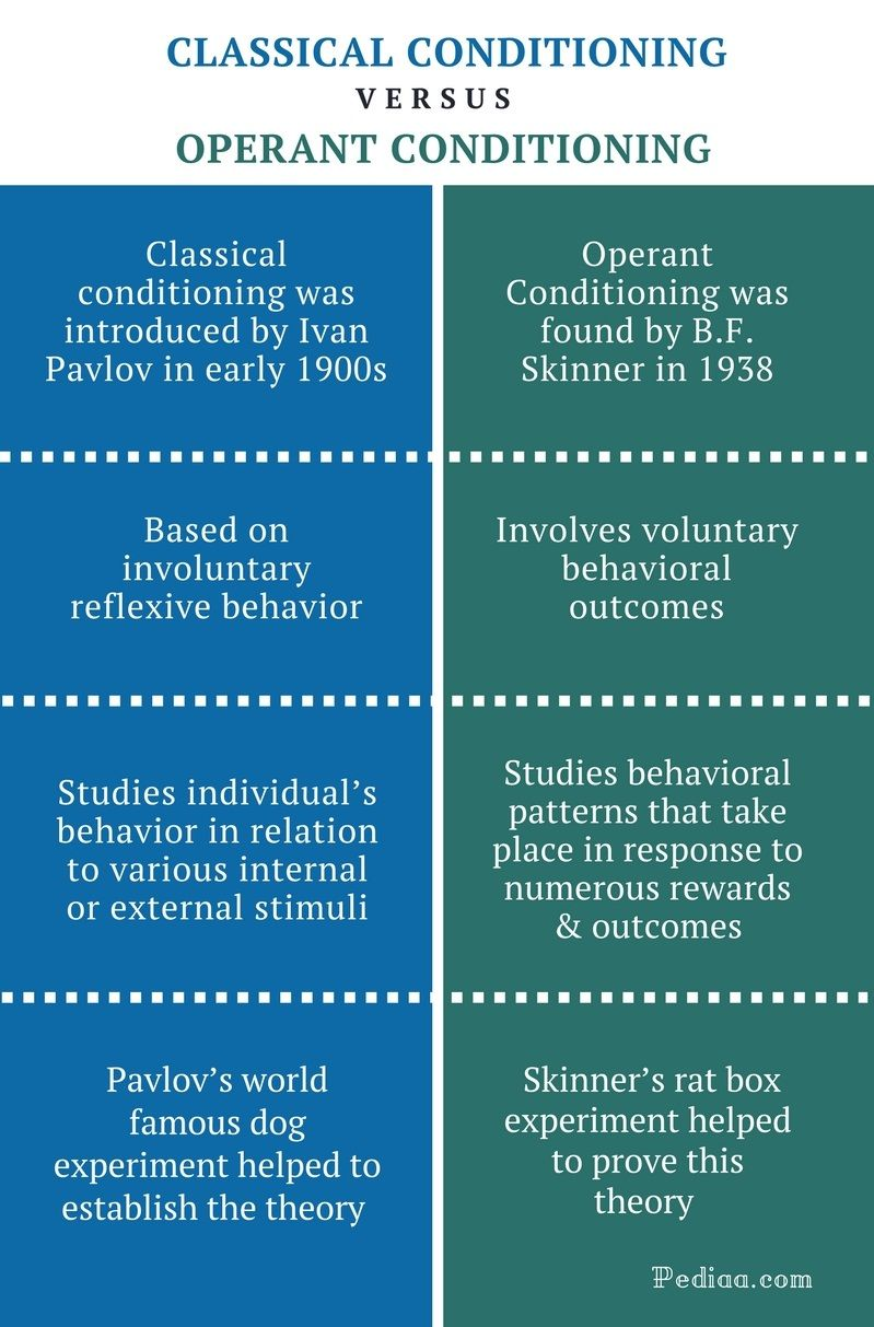 the differences between classical and operant conditioning