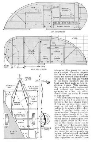 Vintage Teardrop Trailer Campers Chuck Wagon Plans Wild Goose Finally A Place To Download These