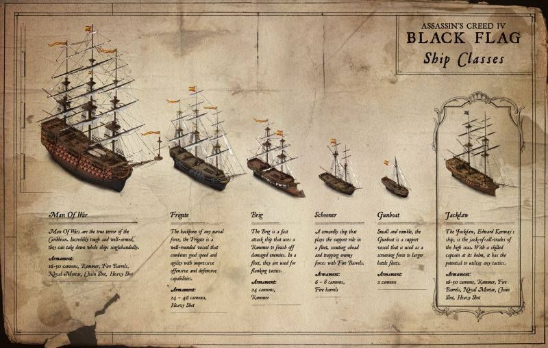 Ship Types Assassins Creed Black Flag Assassins Creed Assassins Creed 4