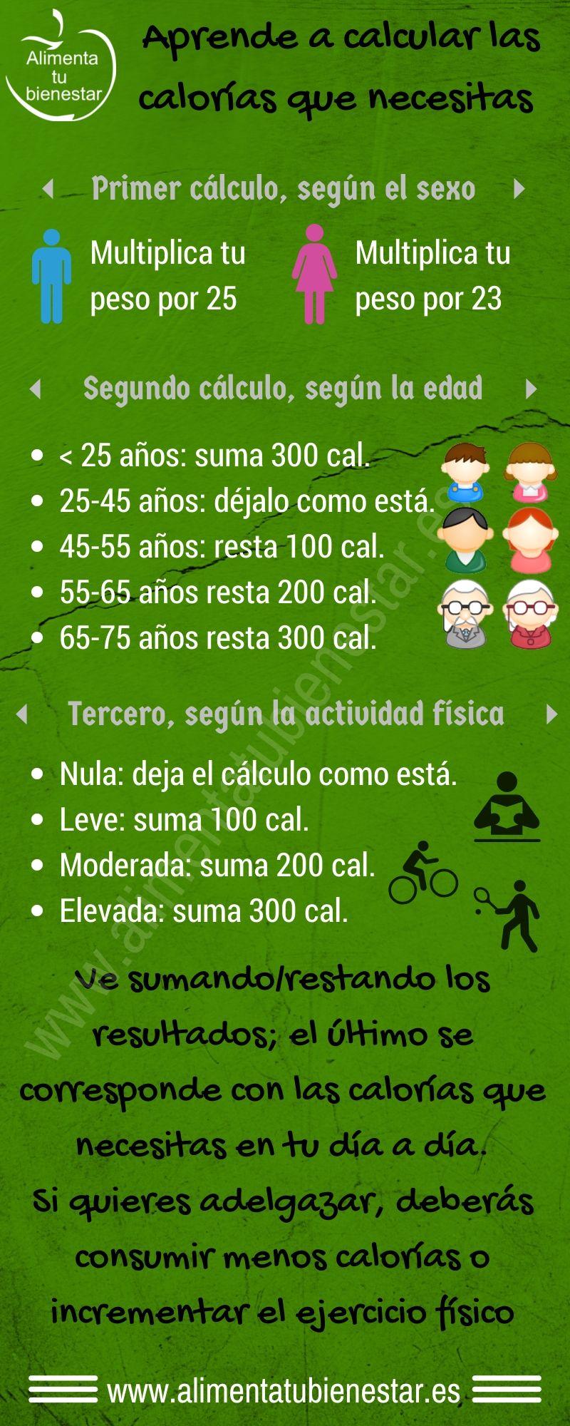 cuantas calorias tiene que consumir para bajar de peso