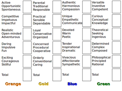 Pin On True Colors Personality