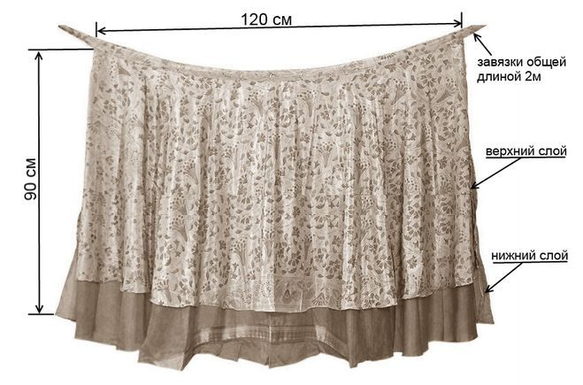 Сшить юбку с запахом без шва