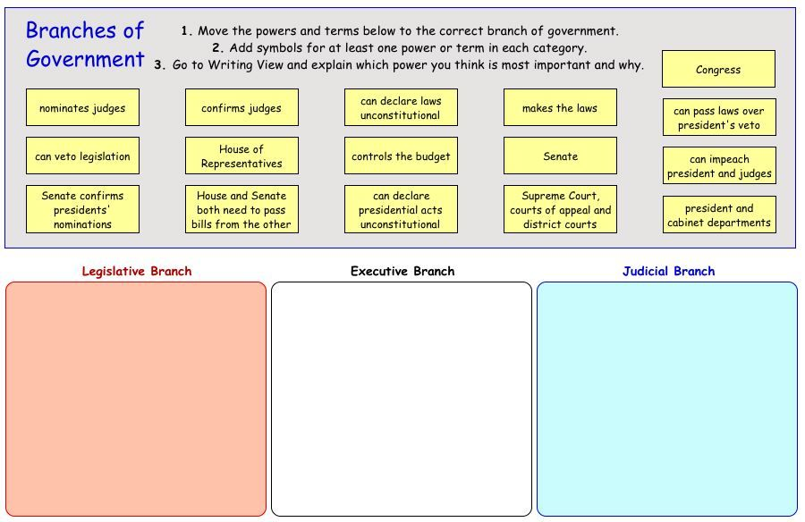 Branches Of Government Worksheets Elementary branches of – 3 Branches of Government Worksheets