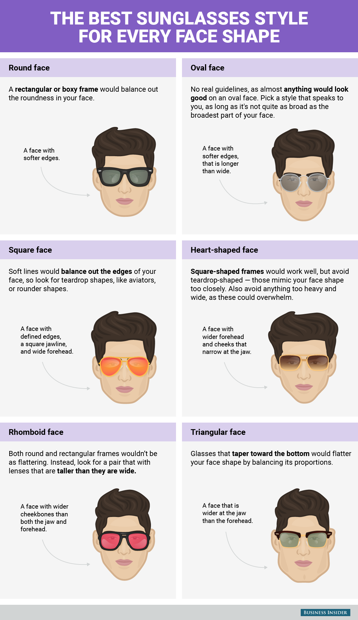 9ba407f145 The best type of sunglasses for every face shape — and how to figure ...