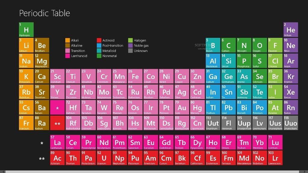 Tabla periodica dinamica pdf tabla periodica tabla periodica tabla periodica dinamica pdf tabla periodica tabla periodica completa tabla periodica elementos urtaz Images